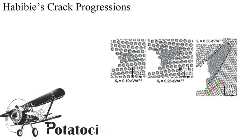 Habiebie Crack Progressions