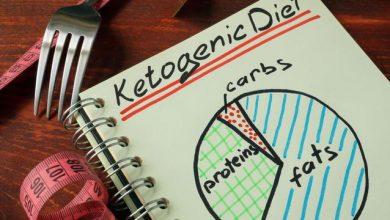 Photo of Diet Tinggi Protein dalam Ketogenik: Apakah Benar Menyehatkan?