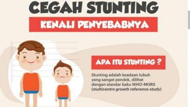 Photo of Sri Mulyani Bercerita Tentang Stunting di Indonesia